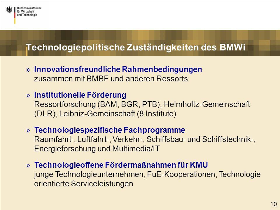 Technologiepolitische Zuständigkeiten des BMWi