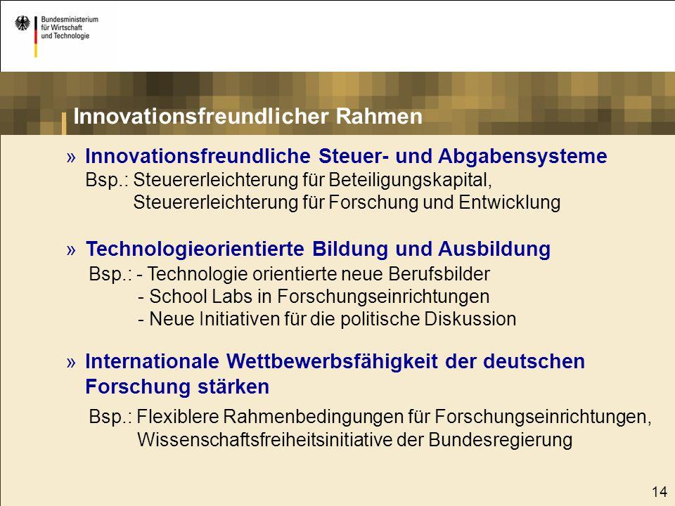Innovationsfreundlicher Rahmen