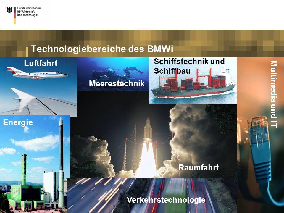 Technologiebereiche des BMWi