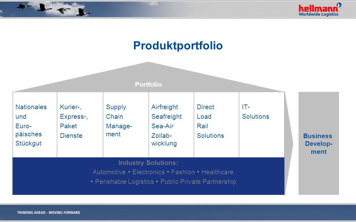 Produktportfolio Portfolio Nationales und Euro- päisches Stückgut