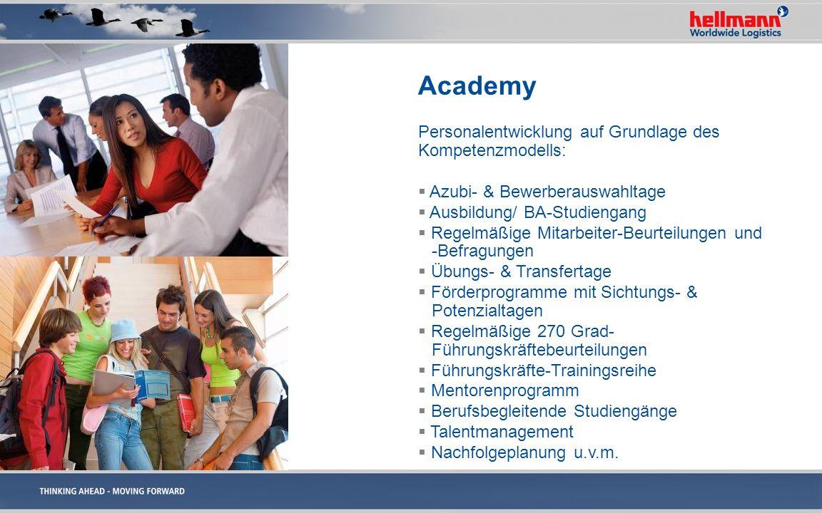 Academy Personalentwicklung auf Grundlage des Kompetenzmodells: