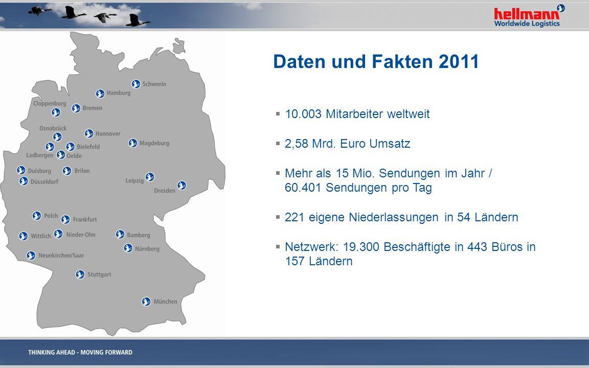 Daten und Fakten 2011 10.003 Mitarbeiter weltweit