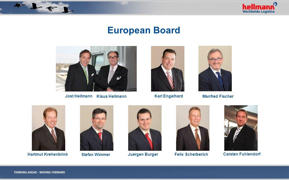 European Board Klaus Hellmann Karl Engelhard Manfred Fischer