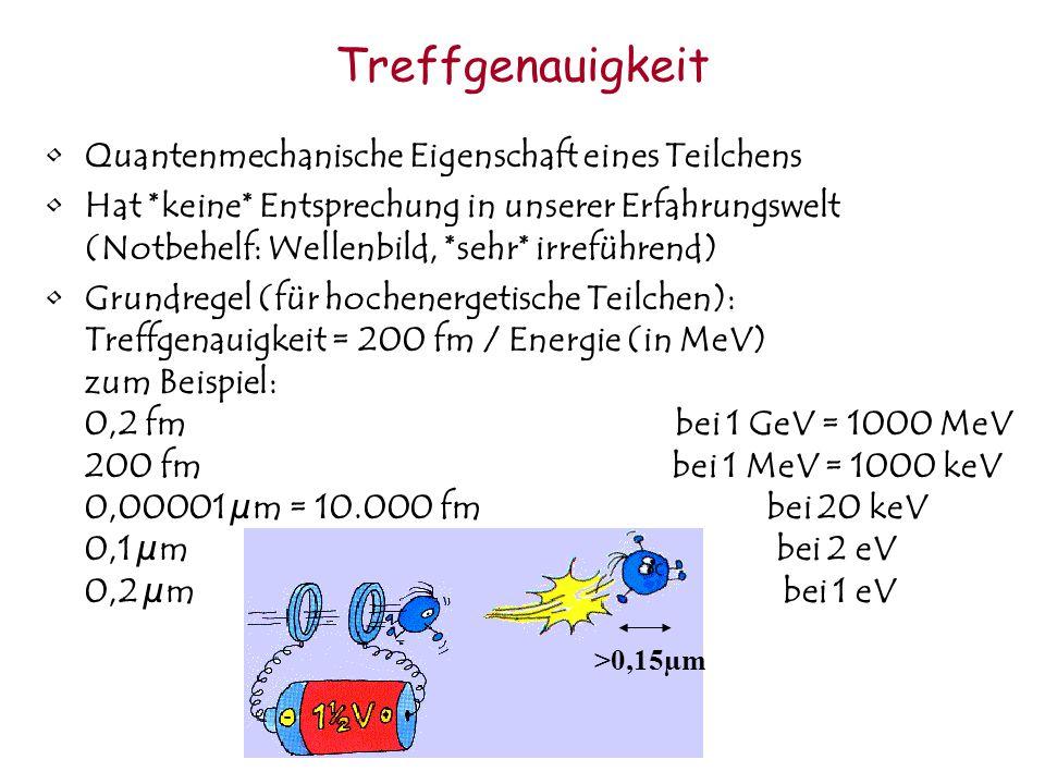 Treffgenauigkeit Quantenmechanische Eigenschaft eines Teilchens