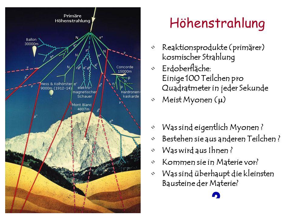 Höhenstrahlung Reaktionsprodukte (primärer) kosmischer Strahlung