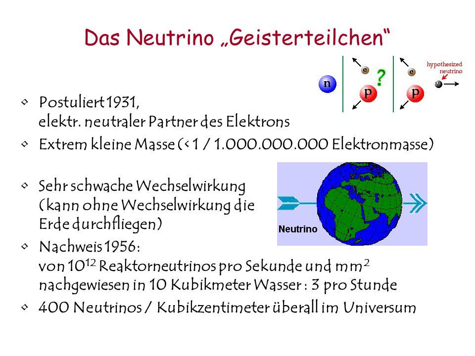 """Das Neutrino """"Geisterteilchen"""
