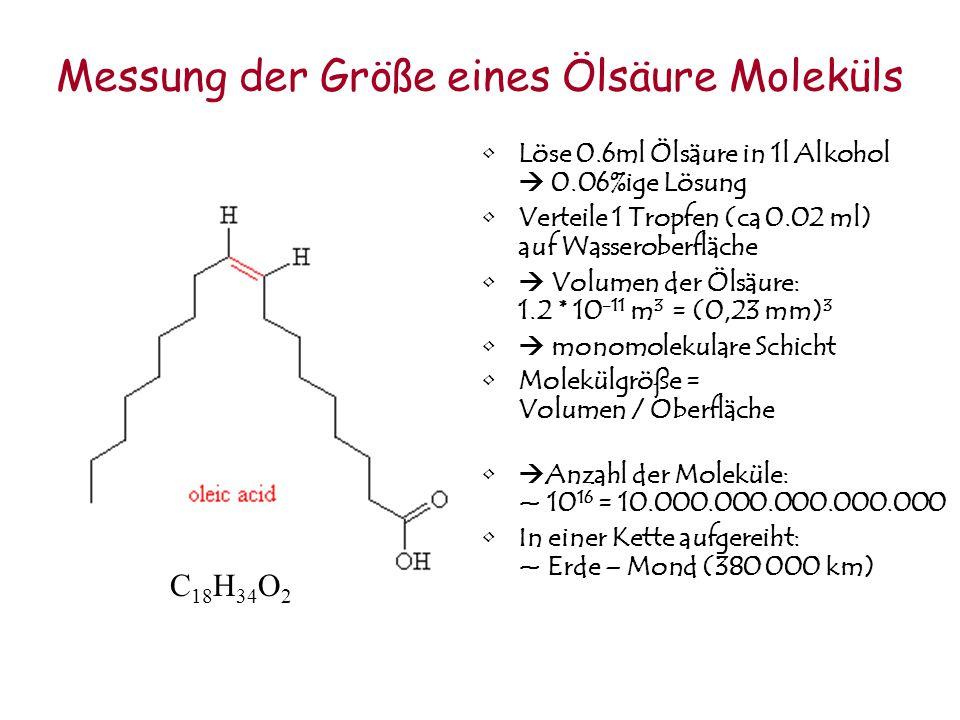 Messung der Größe eines Ölsäure Moleküls