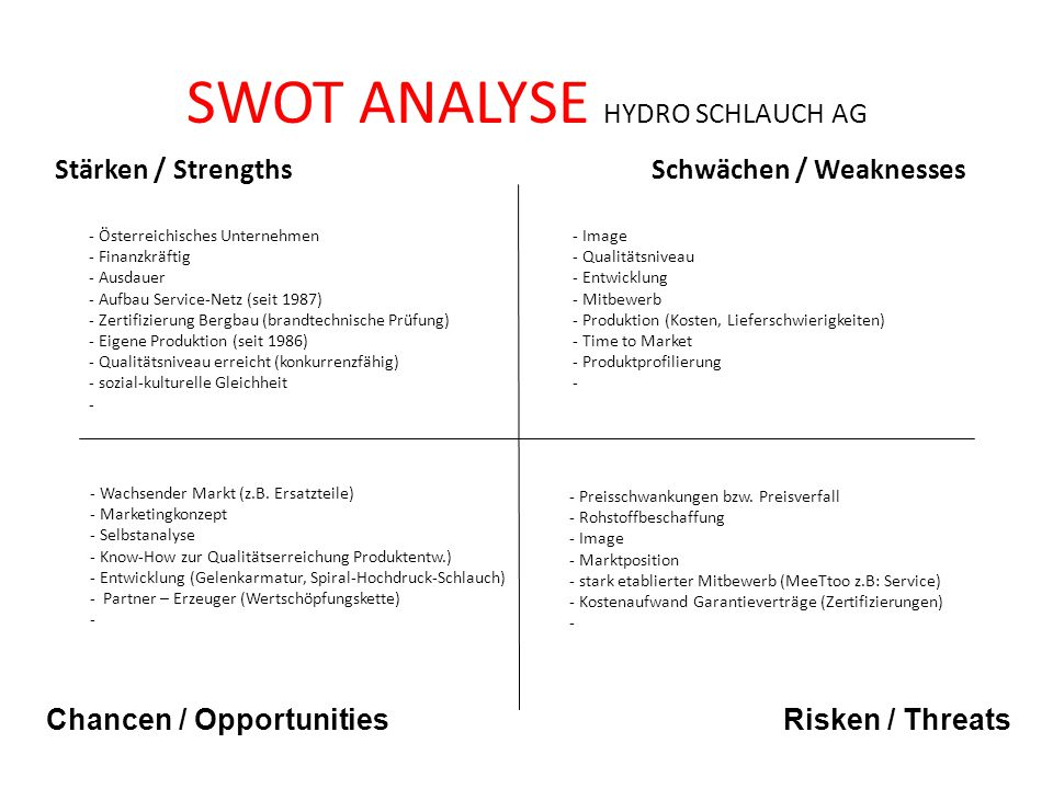 SWOT ANALYSE HYDRO SCHLAUCH AG
