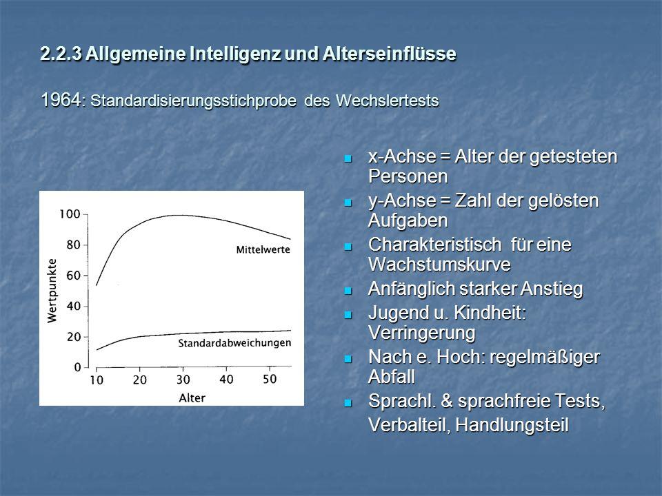 2.2.3 Allgemeine Intelligenz und Alterseinflüsse 1964: Standardisierungsstichprobe des Wechslertests