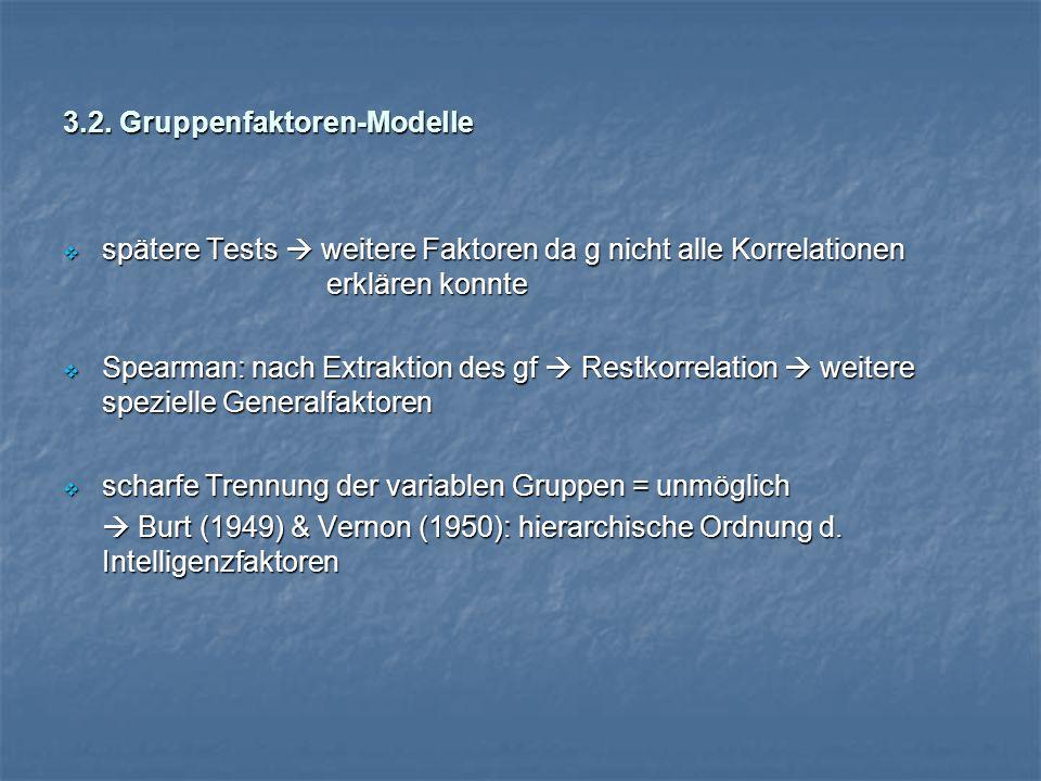 3.2. Gruppenfaktoren-Modelle