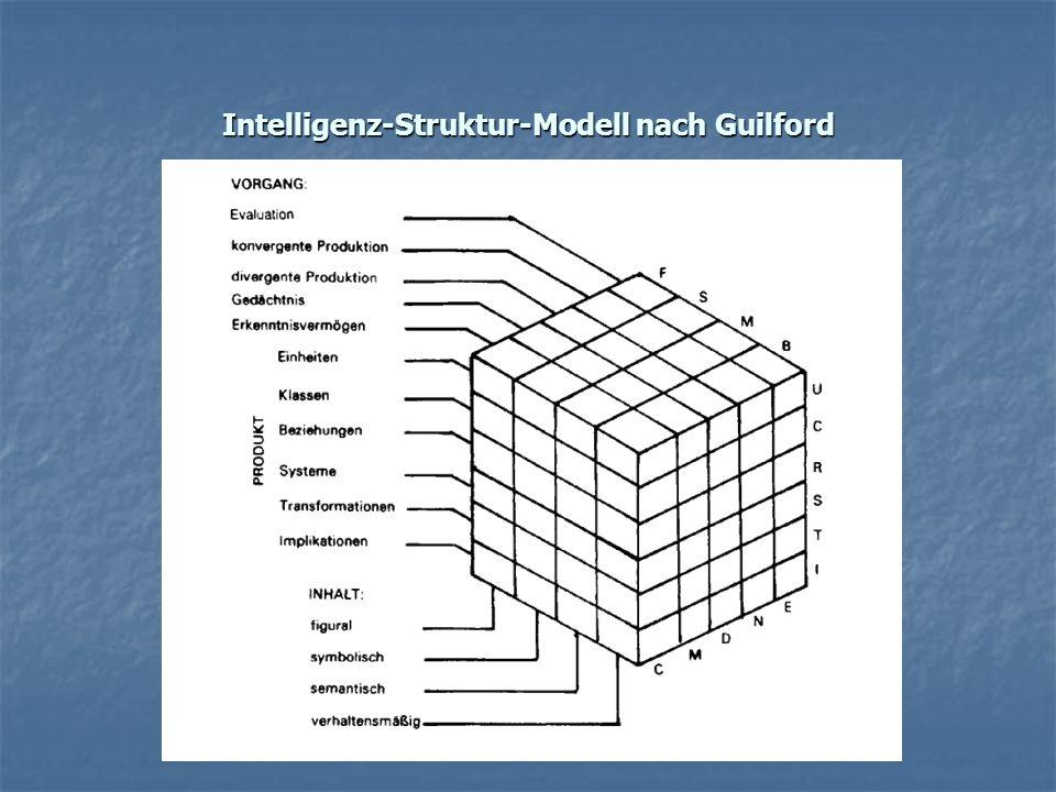 Intelligenz-Struktur-Modell nach Guilford
