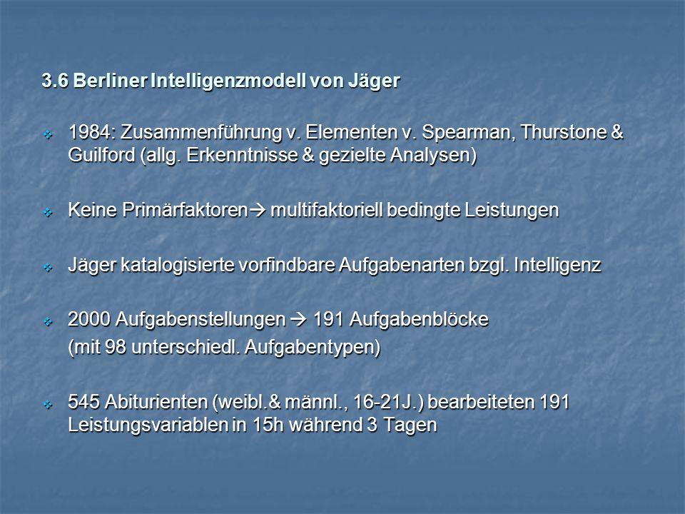 3.6 Berliner Intelligenzmodell von Jäger