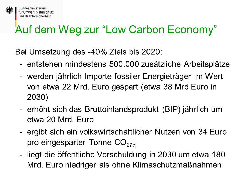 Auf dem Weg zur Low Carbon Economy