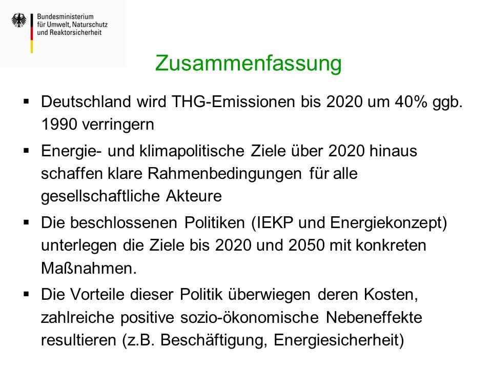 Zusammenfassung Deutschland wird THG-Emissionen bis 2020 um 40% ggb. 1990 verringern.