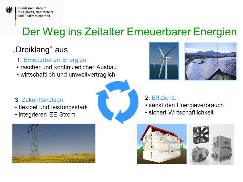 Der Weg ins Zeitalter Erneuerbarer Energien