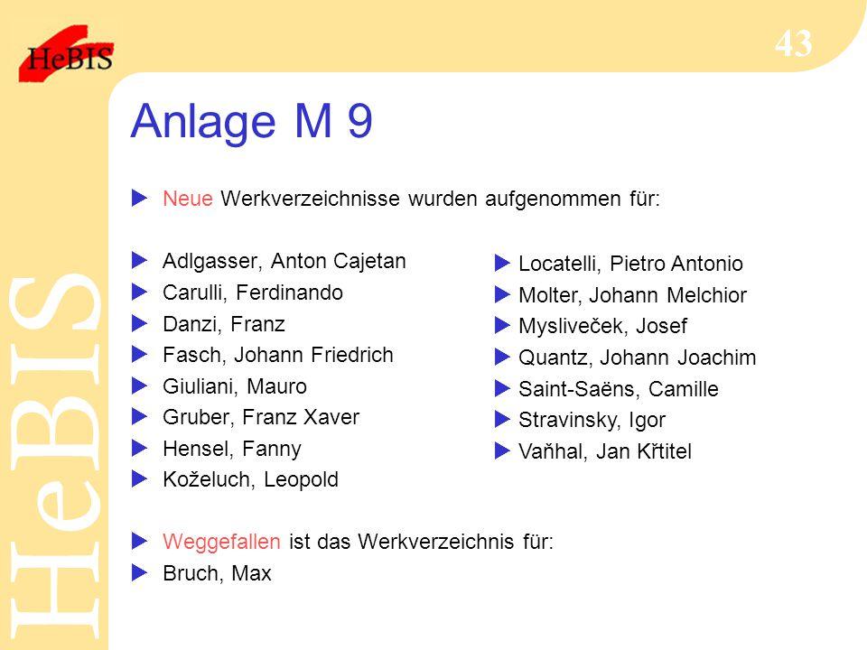 Anlage M 9 Neue Werkverzeichnisse wurden aufgenommen für: