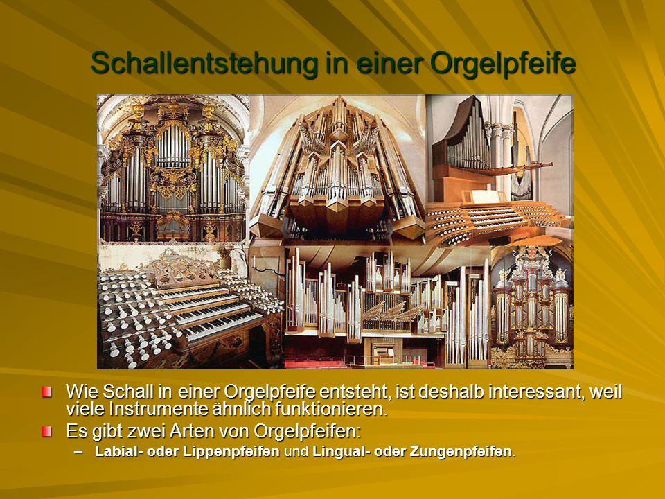 Schallentstehung in einer Orgelpfeife