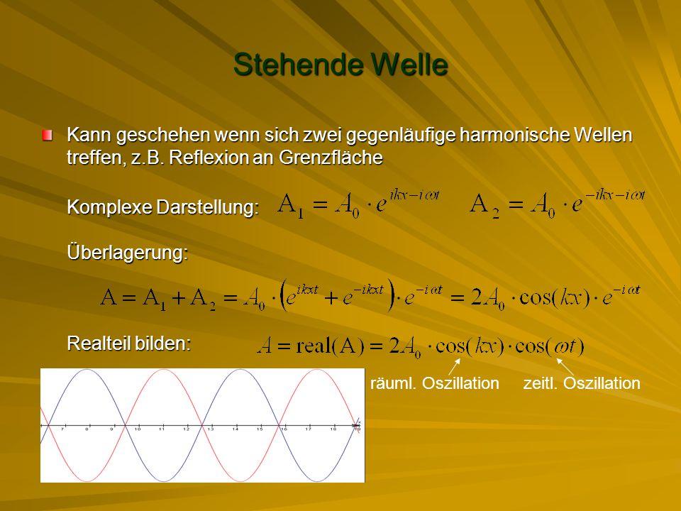 Stehende Welle Kann geschehen wenn sich zwei gegenläufige harmonische Wellen treffen, z.B. Reflexion an Grenzfläche.