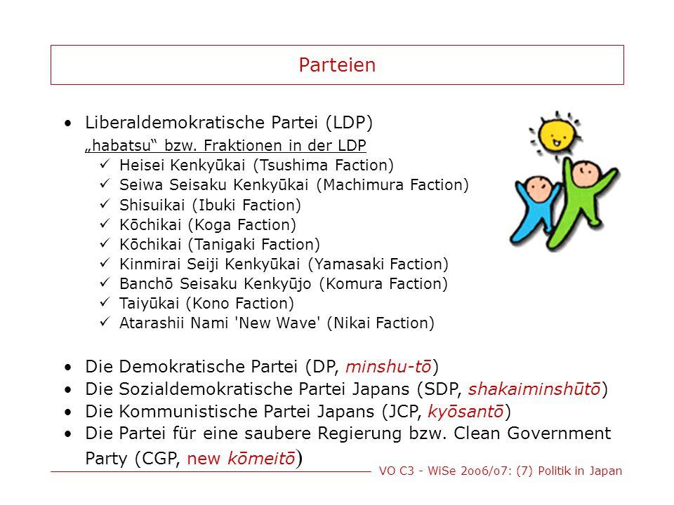 Parteien Liberaldemokratische Partei (LDP)