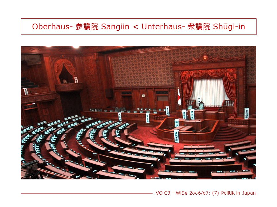 Oberhaus- 参議院 Sangiin < Unterhaus- 衆議院 Shūgi-in