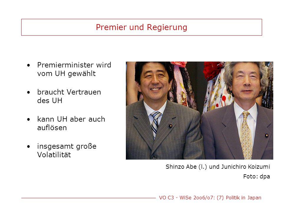 Premier und Regierung Premierminister wird vom UH gewählt