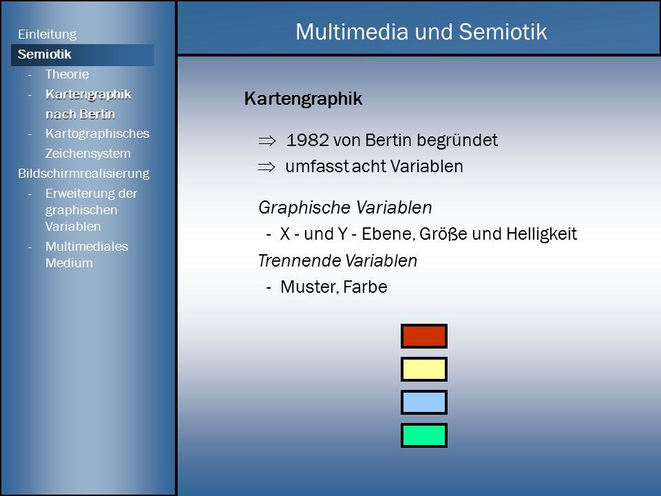 Multimedia und Semiotik