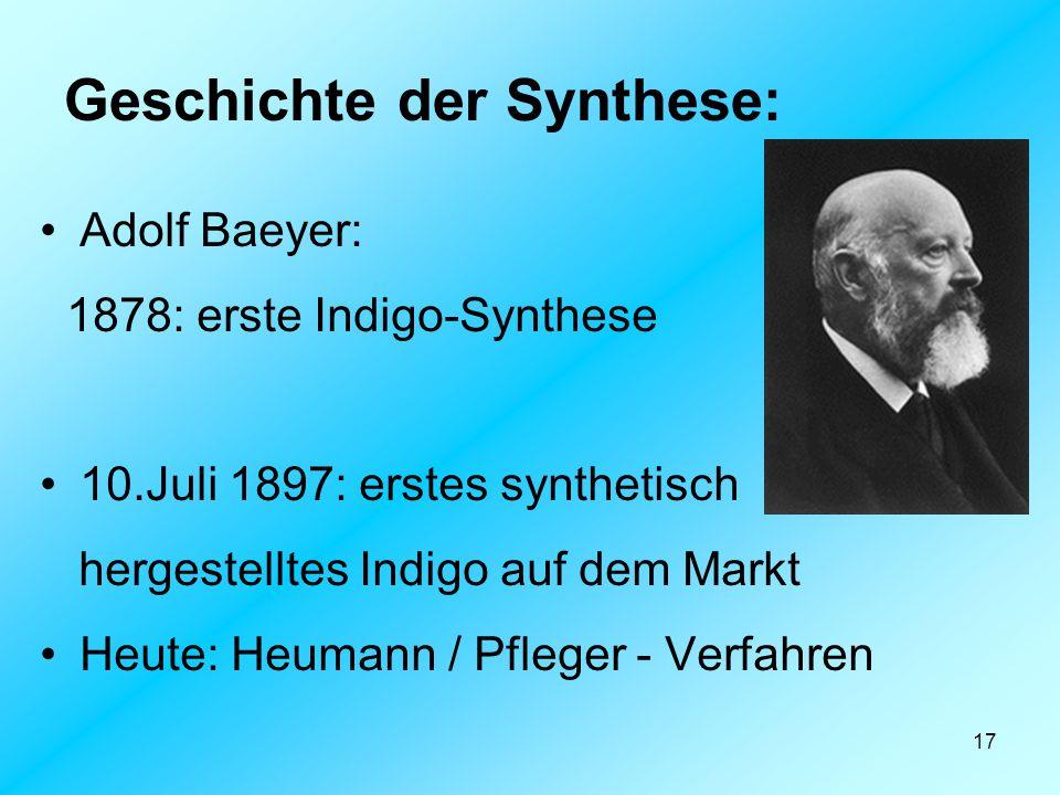 Geschichte der Synthese: