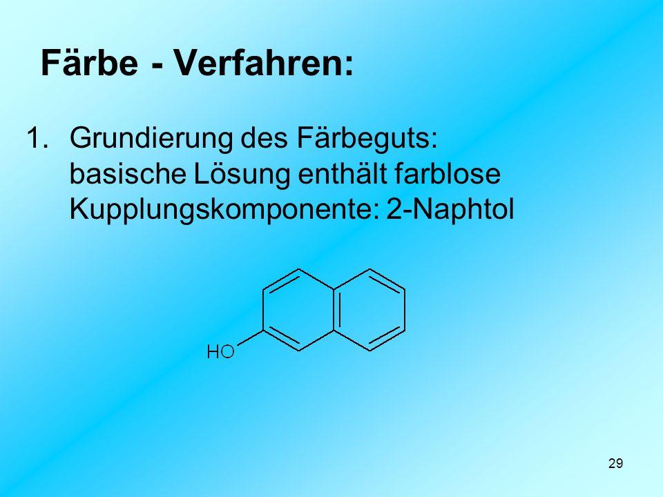 Färbe - Verfahren: Grundierung des Färbeguts: basische Lösung enthält farblose Kupplungskomponente: 2-Naphtol.