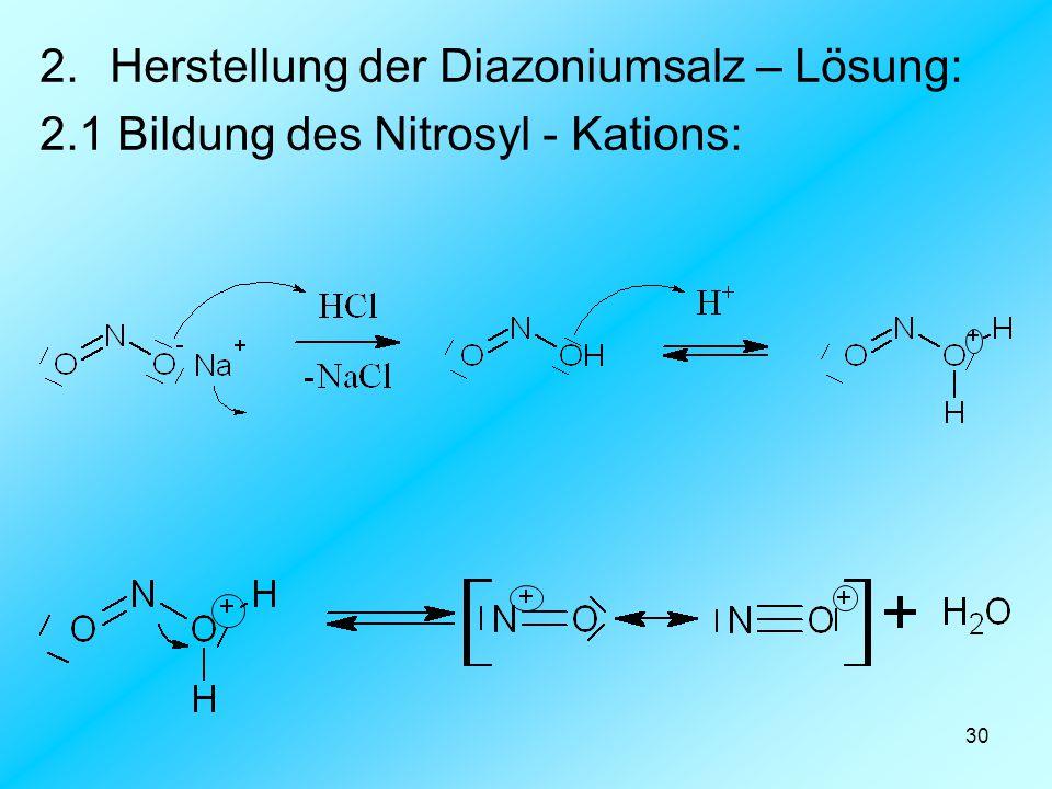Herstellung der Diazoniumsalz – Lösung: