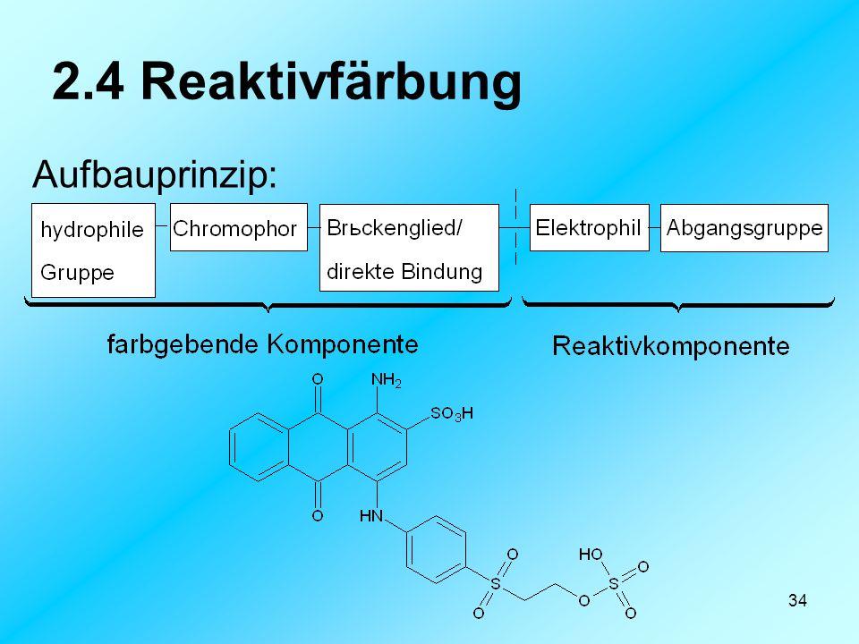 2.4 Reaktivfärbung Aufbauprinzip: Beim verwendeten LEVAFIX-Farbstoff: