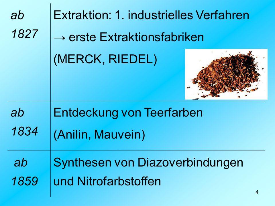 ab 1827 Extraktion: 1. industrielles Verfahren. → erste Extraktionsfabriken. (MERCK, RIEDEL) ab 1834.