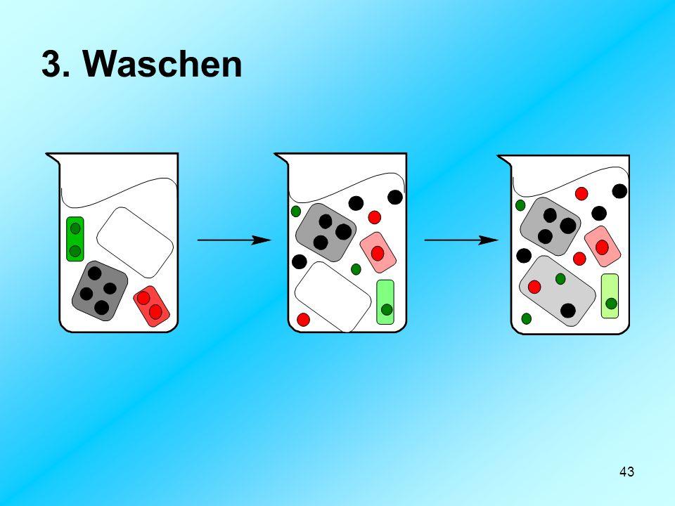 3. Waschen