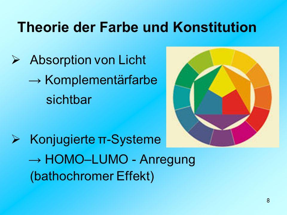 Theorie der Farbe und Konstitution