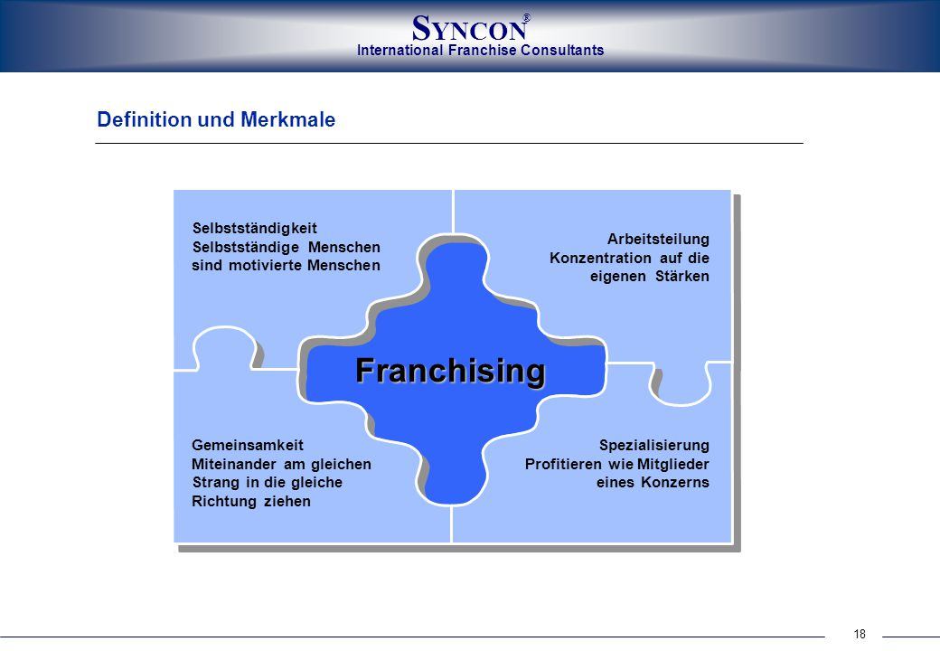 Franchising Definition und Merkmale