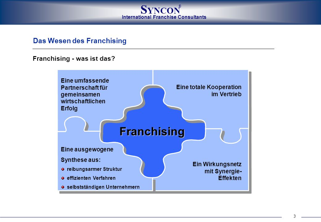 Franchising Das Wesen des Franchising Franchising - was ist das