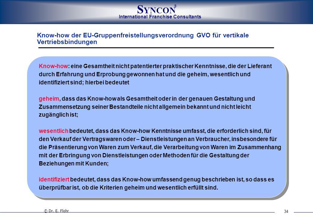Know-how der EU-Gruppenfreistellungsverordnung GVO für vertikale Vertriebsbindungen