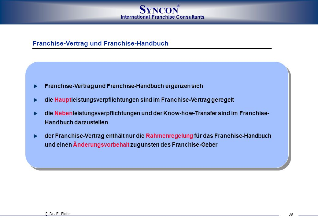 Franchise-Vertrag und Franchise-Handbuch