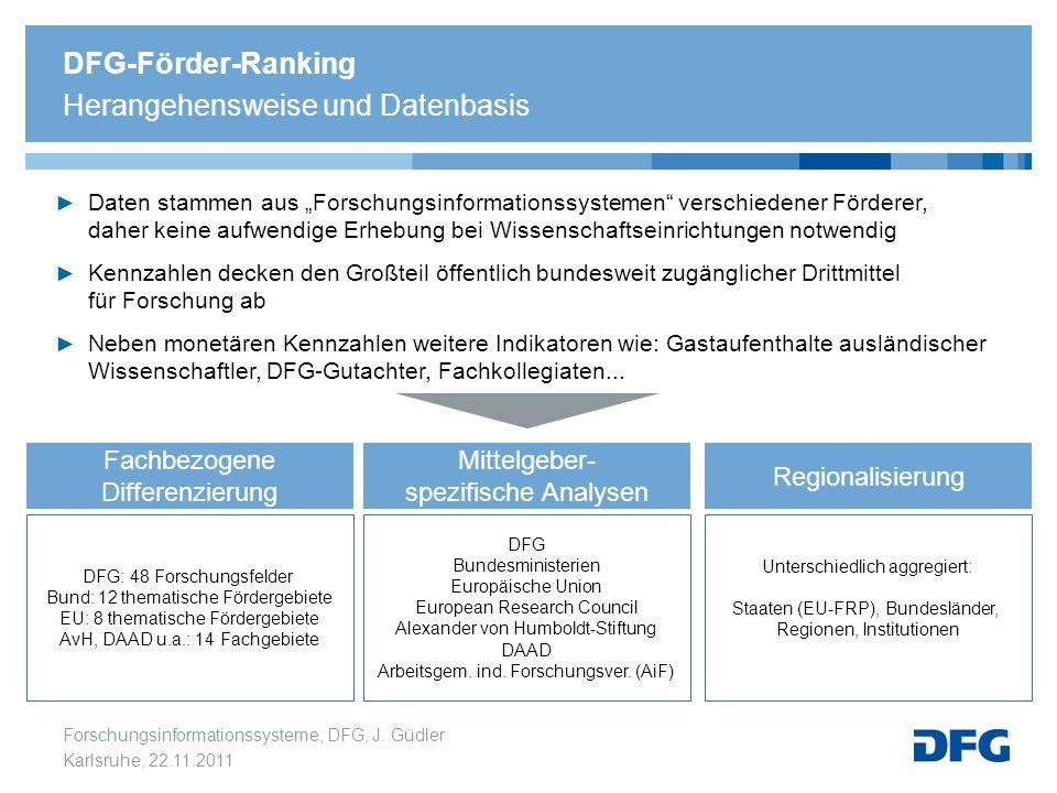 DFG-Förder-Ranking Herangehensweise und Datenbasis