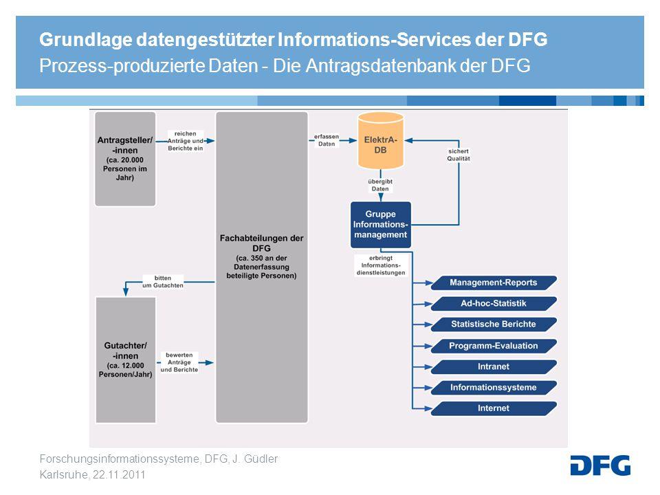 Grundlage datengestützter Informations-Services der DFG Prozess-produzierte Daten - Die Antragsdatenbank der DFG