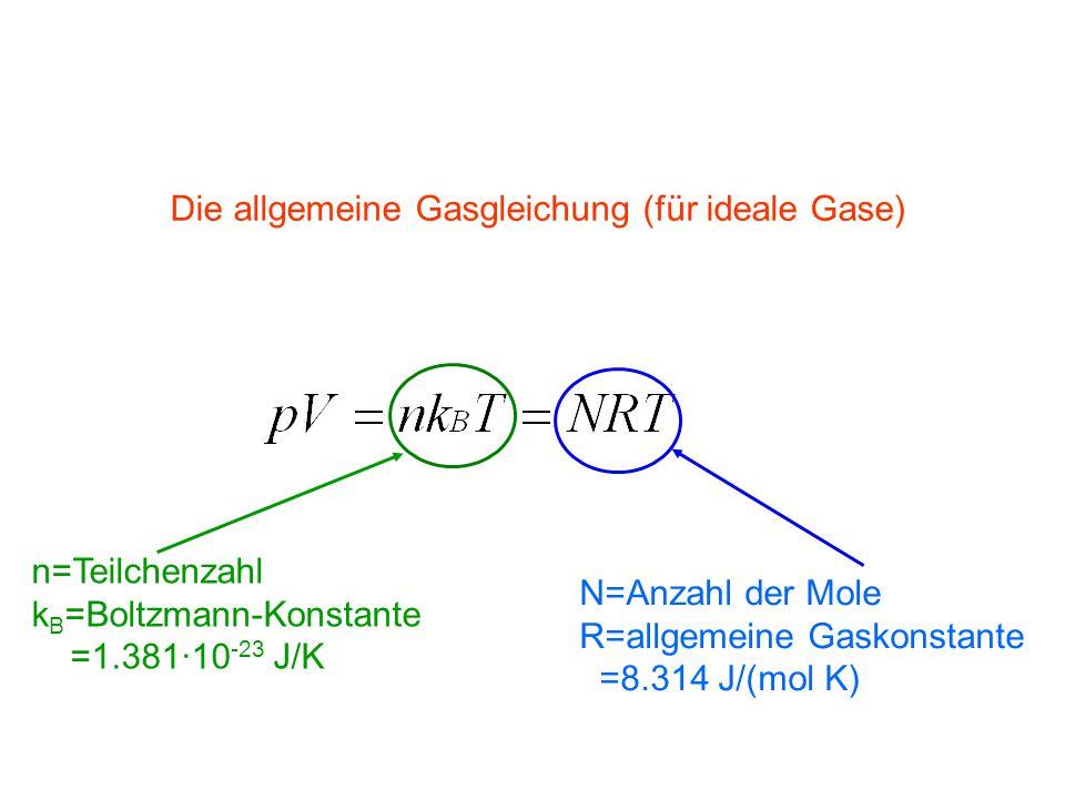 Die allgemeine Gasgleichung (für ideale Gase)
