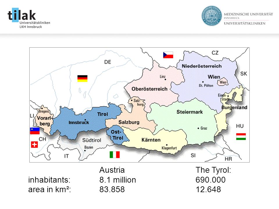 Grafik Austria The Tyrol: inhabitants: 8.1 million 690.000 area in km²: 83.858 12.648