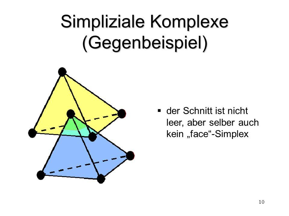 Simpliziale Komplexe (Gegenbeispiel)