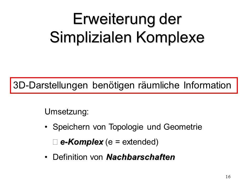 Erweiterung der Simplizialen Komplexe