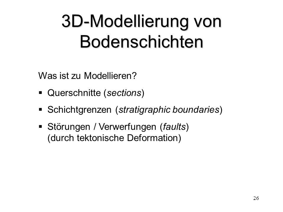 3D-Modellierung von Bodenschichten