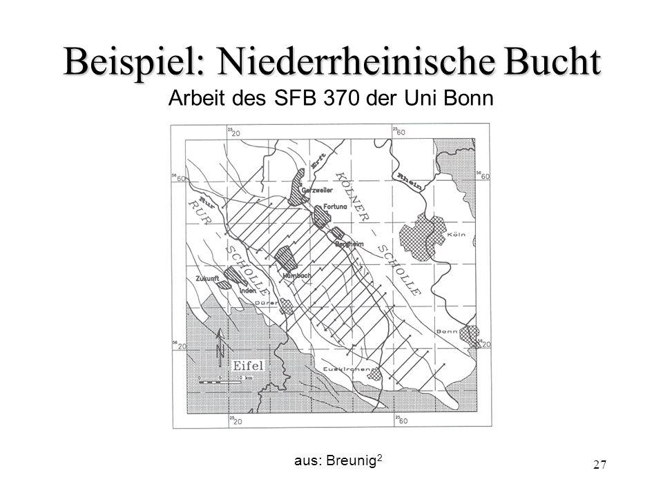 Beispiel: Niederrheinische Bucht Arbeit des SFB 370 der Uni Bonn