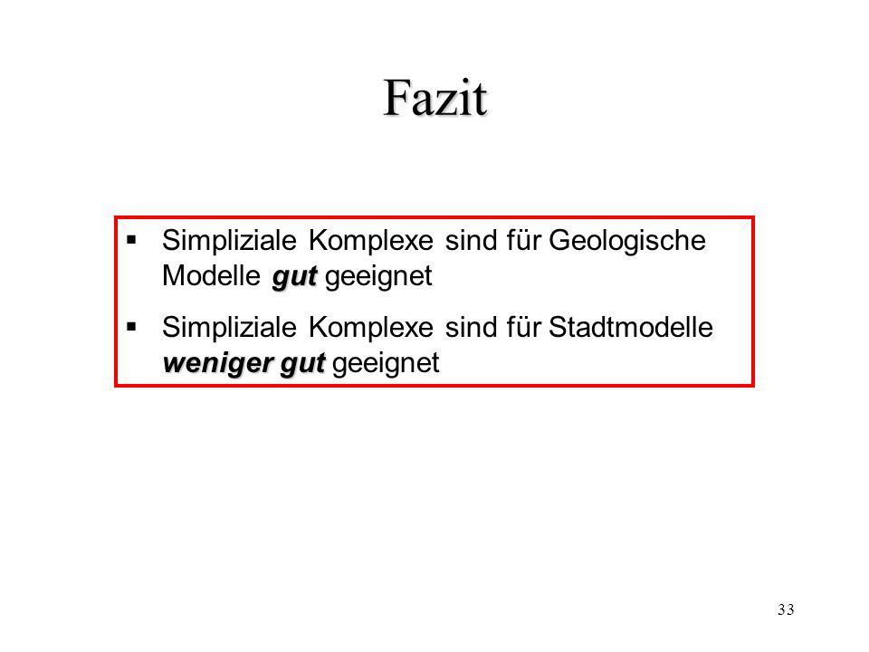 Fazit Simpliziale Komplexe sind für Geologische Modelle gut geeignet