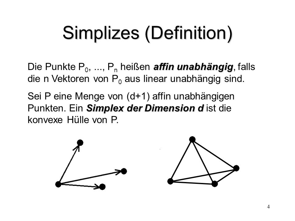 Simplizes (Definition)