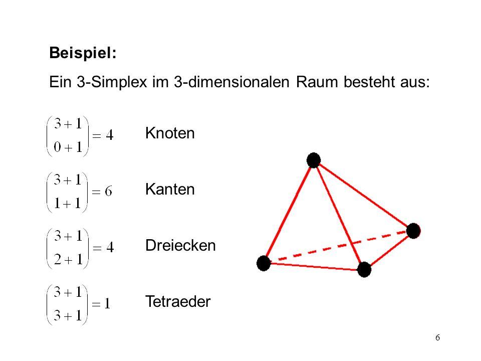 Beispiel: Ein 3-Simplex im 3-dimensionalen Raum besteht aus: Knoten Kanten Dreiecken Tetraeder