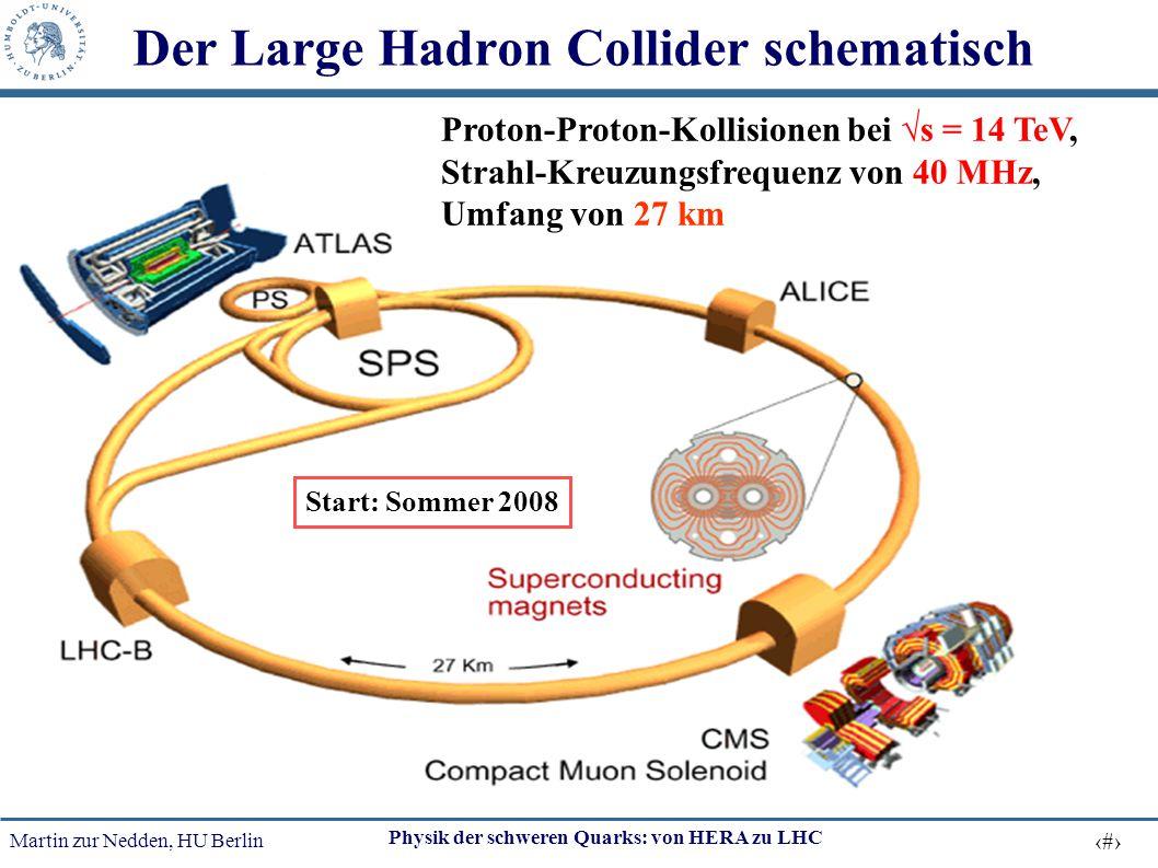 Der Large Hadron Collider schematisch