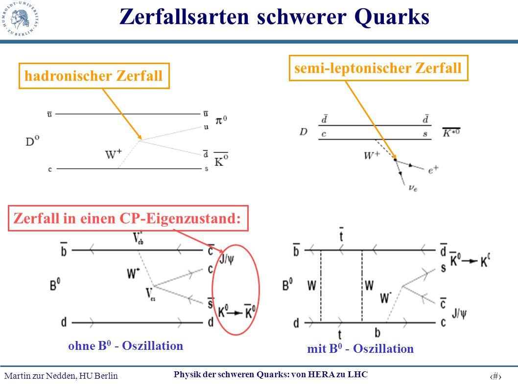 Zerfallsarten schwerer Quarks